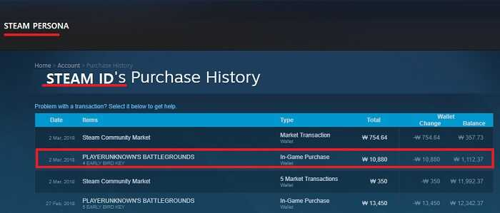 Purchase History