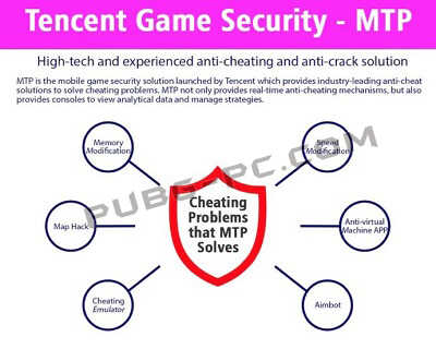 PUBG Mobile: Tencent Games Security MTP