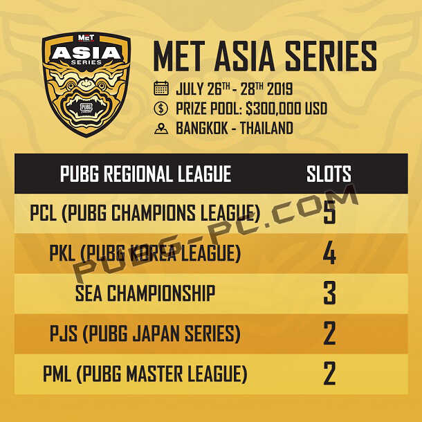PUBG Classic In Bangkok At The MET Asia Series