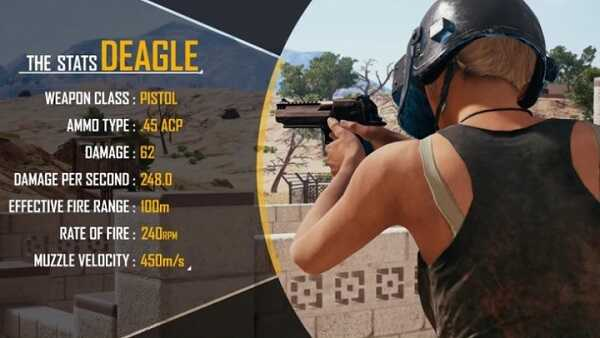 Features of the Desert Eagle in PUBG Mobile and attachments