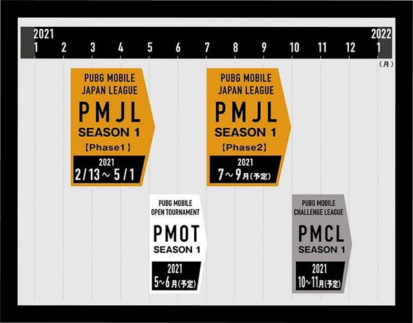 The PUBG Mobile Japan esports annual schedule for season 1.